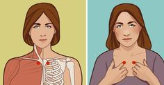 Acupressure point for cold, chest congestion, thyroid gland balance