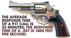 """Average Response Time"" Meme is Great Advertising for Carrying a Firearm"