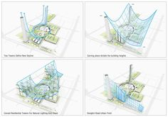 Hanking Nanyou Newtown Urban Planning Design Proposal / Jaeger and Partner Architects,diagram 04