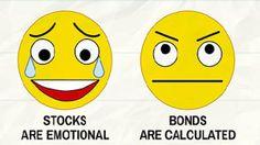 """Strange bond of """"risk"""" and """"returns""""... know more: https://mokshastocksblog.wordpress.com/2015/08/20/strange-bond-of-risk-and-returns/"""