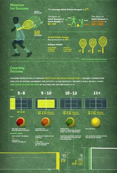 Infographic on kids tennis.