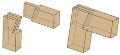 : Woodworking Joints
