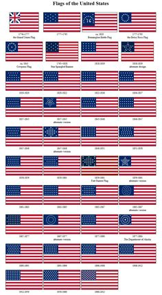 How the US Flag Changed Throughout History - Present) - - Flag trivia: there is only place where an official flag is never brought to half-mast during a period of mourning. That place? Us Flag History, World History, American Flag History, American Pride, Early American, British History, Family History, American Presidents, European History