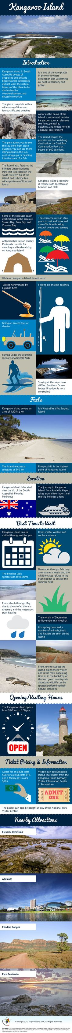 Kangaroo Island, South Australia - Infographic, Facts, Weather