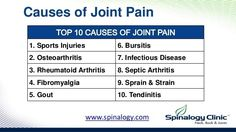 causes of joint pain  Visit us  jointpainrepair.com  Via  google images  #jointpain #jointpains #jointpainrelief #kneepain #kneepains #kneepainnogain #arthritis #hipjoint  #jointpaingone #jointpainfree
