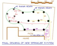 home lawn sprinkler systems design - Home Sprinkler System Design
