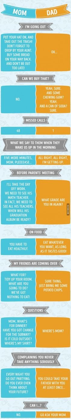 Ten major differences between mom and dad - 9GAG