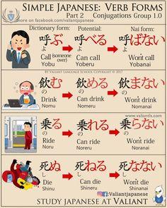 Simple Japanese: Verbs
