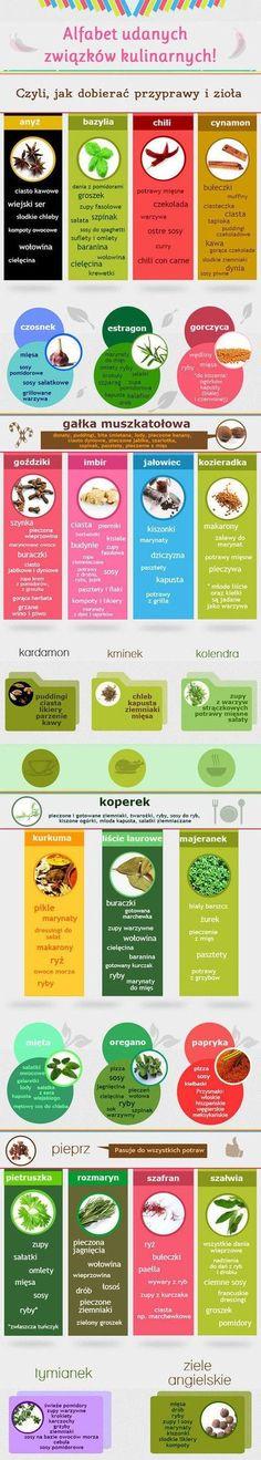 Zobacz zdjęcie Alfabet udanych związków kulinarnych w pełnej rozdzielczości