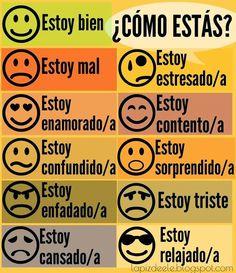 A1.2 - Estados de ánimo con el verbo ESTAR