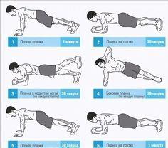 Планка: статическое упражнение для всего тела / Спорт Сильных!