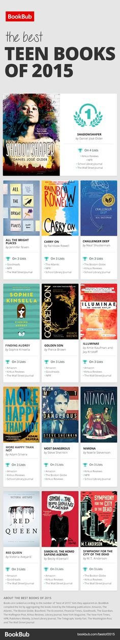 The Best Teen Books of 2015