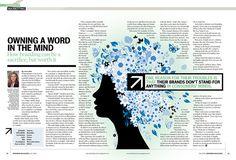Atlanta Business Magazine Editorial Design | Flickr - Photo Sharing!