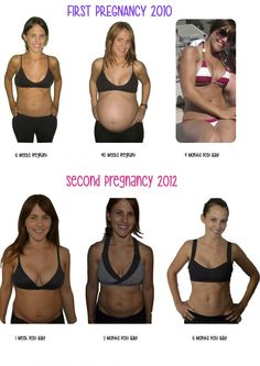 how to get flat stomach after c section pregnancy