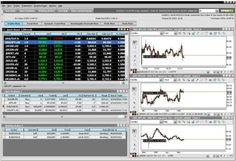 IronFX lance la plate-forme de trading de CFD Multi-Asset Trader