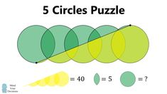 5 Circles Puzzle Mathematics, Puzzle, Mindfulness, Math, Riddles, Puzzles, Math Resources, Jigsaw Puzzles