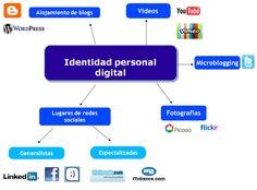 La gestión de la identidad digital: una nueva habilidad informacional y digital