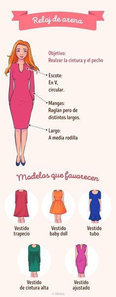 af8768caf Cómo elegir el vestido ideal según tu tipo de figura