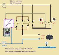 Esquemas eléctricos: Relé contactor con pulsador control on off