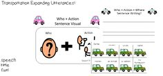 Speech Time Fun: Transportation Expanding Utterances and Sentence Structure-New Download & Giveaway! Pinned by SOS Inc. Resources. Follow all our boards at pinterest.com/sostherapy for therapy resources.