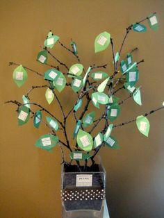 99 names of Allah tree, stick on a leaf every time you learn one