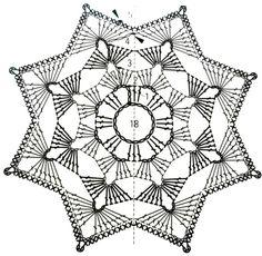 Not Your Grandma's Doily – Spectacular Suede Crochet Doily – Free Pattern Crochet Snowflake Pattern, Crochet Doily Diagram, Crochet Motif Patterns, Crochet Stars, Crochet Circles, Crochet Snowflakes, Crochet Dreamcatcher, Crochet Tattoo, Crochet Dollies