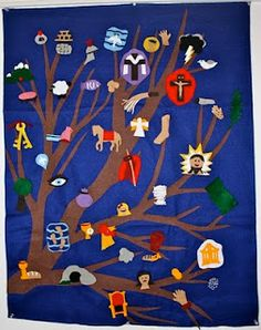 Would work for a Jesse Tree or Stations of the Cross - just use paper cutouts!