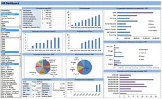 Learn Microsoft Excel: Templates HR Dashboard Template free download