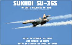 #Su35s