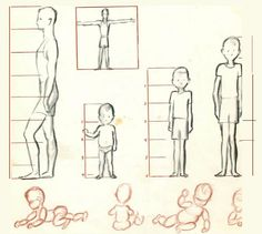 How to Draw the Human Figure : Drawing Body, Head, Facial Features
