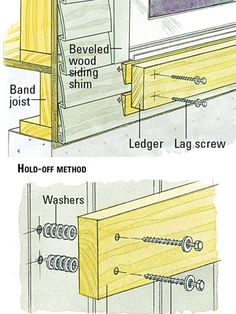 Installing a Ledger - Deck Building - How to Design & Build a Deck. DIY Advice