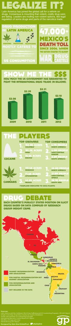 Legalization or Decriminalization has to be explored.
