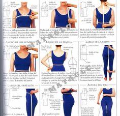 Actualizando tu Patrón de Costura