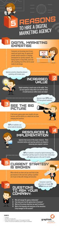 Five key reasons why you should hire a digital marketing agency #socialmedia #infographic