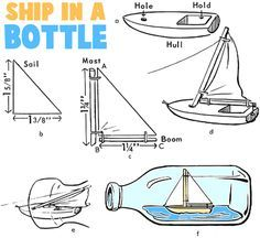 How to Make Ship in a Bottle Instructions for Kids: How to get a ship in a bottle with the following instructions and arts & crafts activities for children and teens