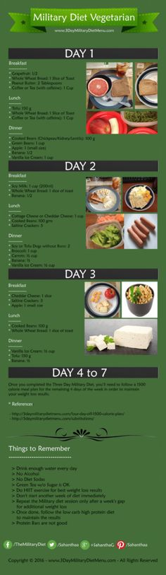 Find the vegetarian military diet for weight loss. This three day military diet for vegetarians & vegans help in losing 10 lbs in 3 days without exercise.
