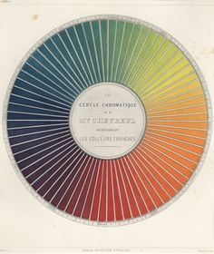 Chevreul's Principles of Harmony and Contrast of Colors