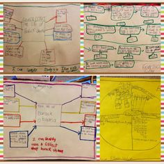 Multi-flow Maps, flow maps in social studies