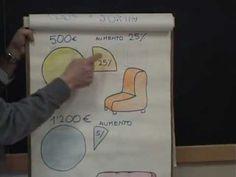 Frazioni, percentuali, sconti, ecc... Itinerario di problemi illustrati per la classe da risolvere mediante strategie percettive e intuitive. www.camillobort...