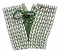 Mattress Stitch: Figure 25b