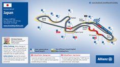 Suzuka Circuit. Japanese GP3-5 Oct