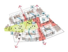 of New Lower Hill Masterplan / West 8 + BIG + Atelier Ten - 8 Masterplan Concept diagrams - Concept diagrams - Plan Concept Architecture, Architecture Presentation Board, Architecture Graphics, Landscape Architecture, Presentation Boards, Architecture Diagrams, Architectural Presentation, Sustainable Architecture, Interior Architecture