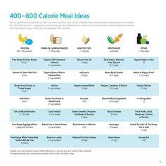 400 - 600 Calorie Meal Ideas