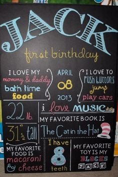 Birthday Chalkboard: Birthday words