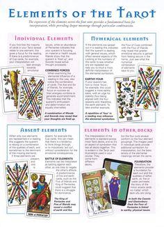 Tarot ~ Elements of the Tarot