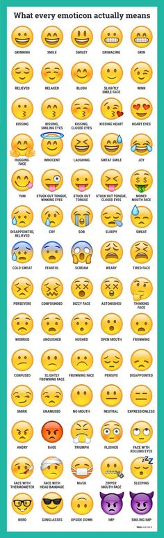 what every emoticon really means What exactly all the different emojis actually mean.What exactly all the different emojis actually mean.