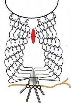 Knot diagram of the macrame owl – Macrame 2020 Macrame Necklace, Macrame Jewelry, Macrame Bracelets, Macrame Owl, Macrame Knots, Crochet Bracelet Tutorial, Art Macramé, Micro Macramé, Owl Crafts