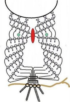 Knot diagram of the macrame owl