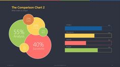 Rhythms Ultimate Powerpoint template by Ataraxia on @creativemarket