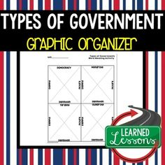 Types of Government Graphic Organizer, Types of Government Vocabulary ➤Types of Government Activity This quick one page types of government review can be used as a note taking guide or a quick activity to reinforce each type of government. ➤TEACHER